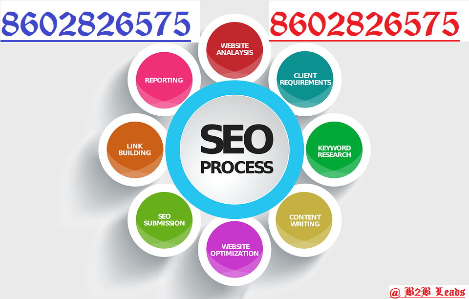 Lead Generation, Database Seller, SEO & Digital Marketing in Kanpur