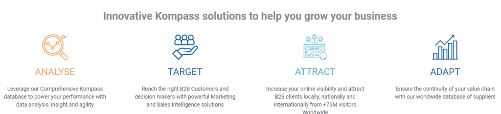 India B2b Listing Directory Solution for Indian Business